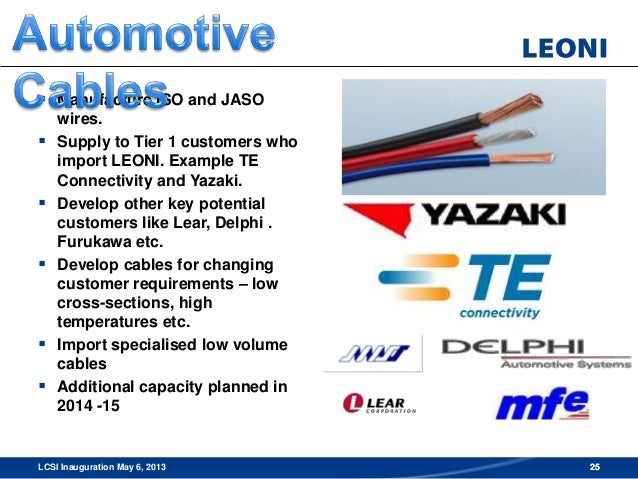LEONI Cable Solutions (India) Inauguration 6th May 2013