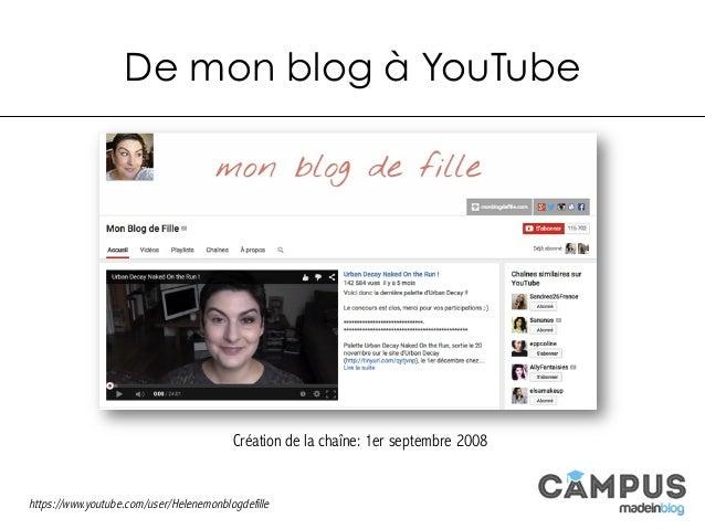 Recherche blog de filles hélène sur youtube