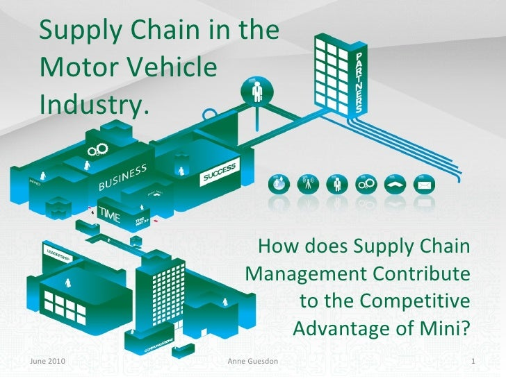 supply chain management in the motor vehicle industry, the example of…, Presentation templates