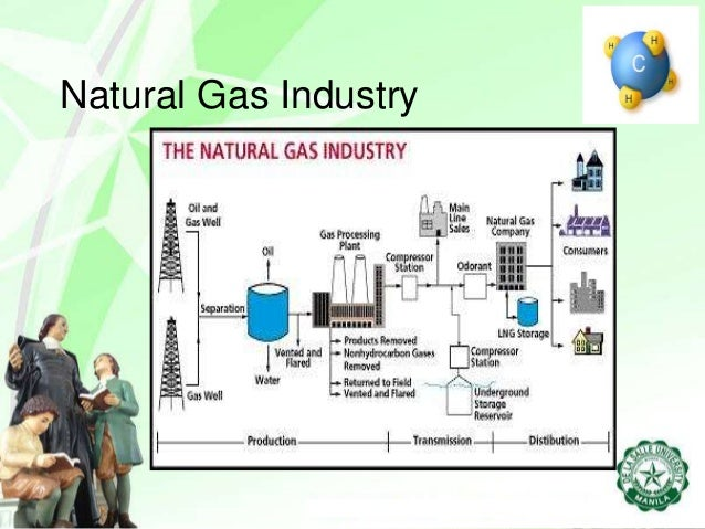 Simulation of Natural Gas leak detection system using AI Slide 2