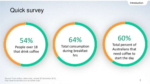 consumer behavior of starbucks Market research informs brands about consumer sensitivity to socially  responsibility starbucks tunes in to consumer sentiment for marketing.