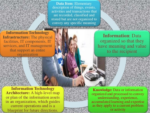 """the relevance of information technology in There seems to be a steady stream of books published on the role of information technology within the business it supports the role of it is constantly evolving and has changed significantly from the days when the it organization was often referred to as """"data processing"""" today, in many."""