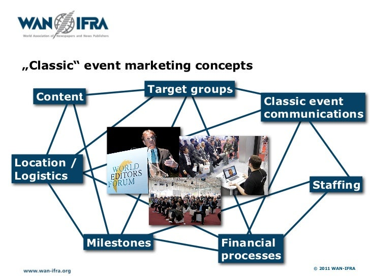 """""""Classic"""" event marketing concepts                      Target groups   Content                             Classic event ..."""