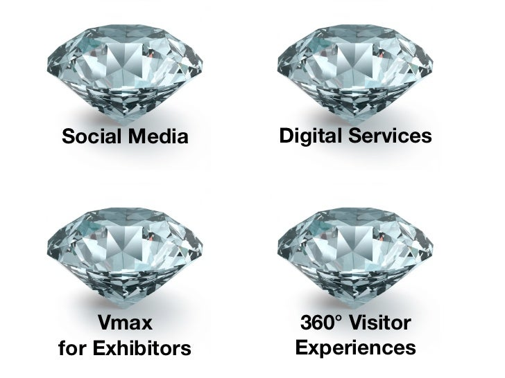Social Media     Digital Services    Vmax          360° Visitorfor Exhibitors    Experiences