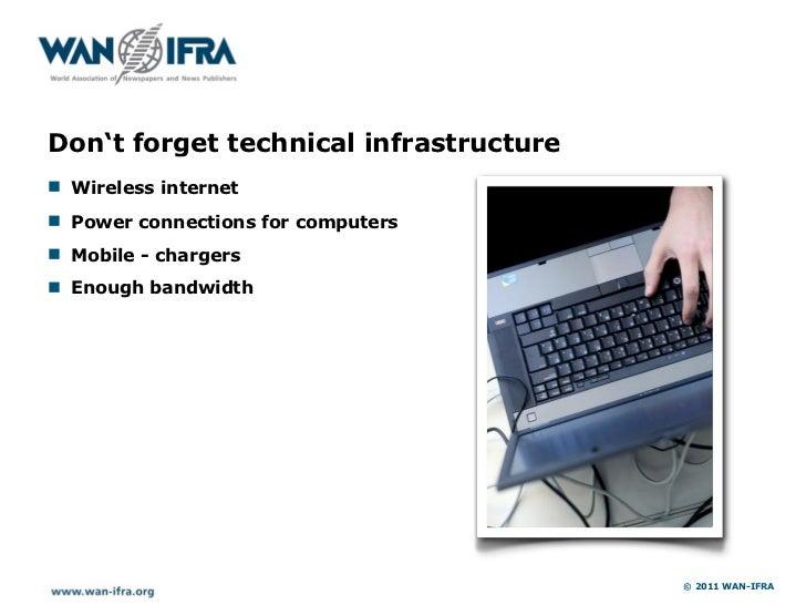 Digitale DiensteDigital Services