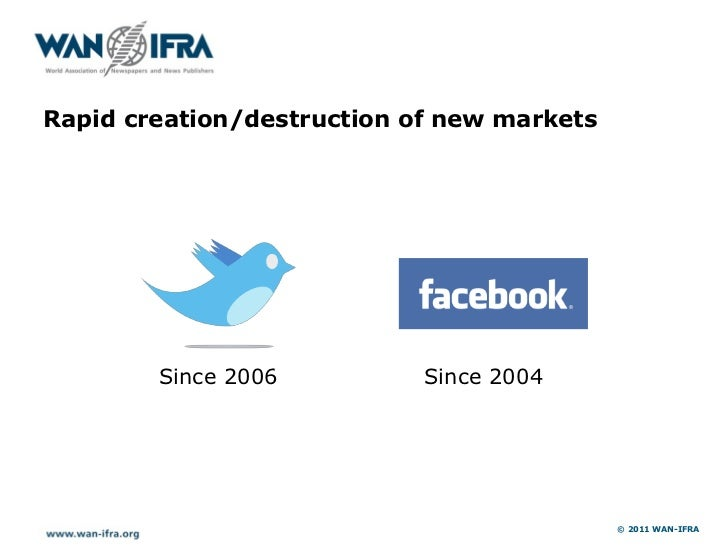 Rapid creation/destruction of new markets        Since 2006          Since 2004                                           ...