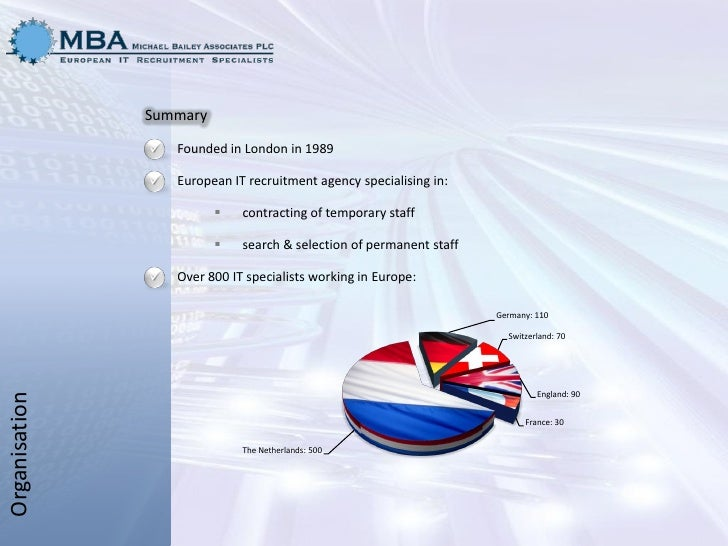 Summary                    Founded in London in 1989                    European IT recruitment agency specialising in: ...