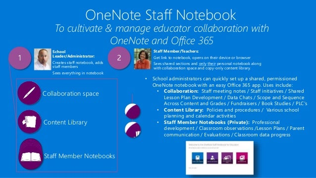 Webinar - Microsoft OneNote for Nonprofits and Libraries