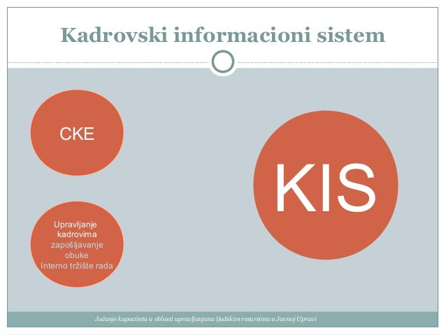 Uloga Centralne Kadrovske Evidencije u upravljanju ljudskim resursima Slide 2