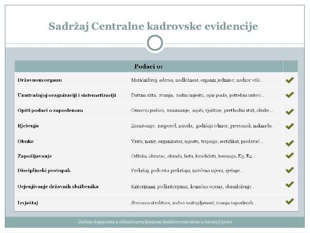 Uloga Centralne Kadrovske Evidencije u upravljanju ljudskim resursima Slide 3