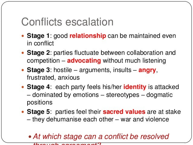 the stages of conflict and how to deal with it Developing a dispute resolution process  developing a clear conflict resolution process will help your business avoid unnecessary conflict and prevent unavoidable.