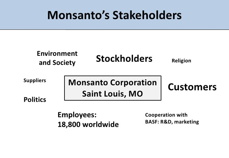 monsanto s stakeholder Case study 1: monsanto attempts to balance stakeholder interests 995 words | 4 pages case study 1: monsanto attempts to balance stakeholder interests this case involves monsanto, the world's largest seed company.