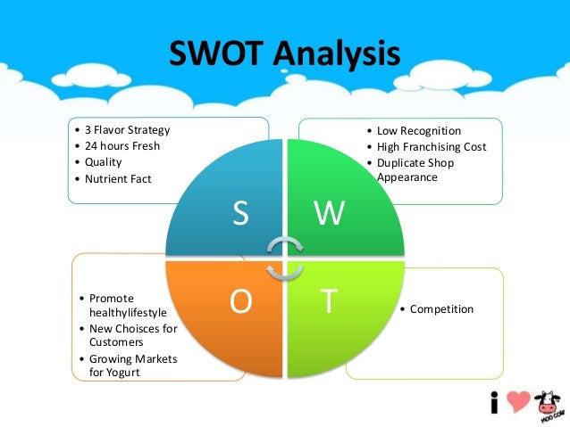 swot analysis of ice cream market