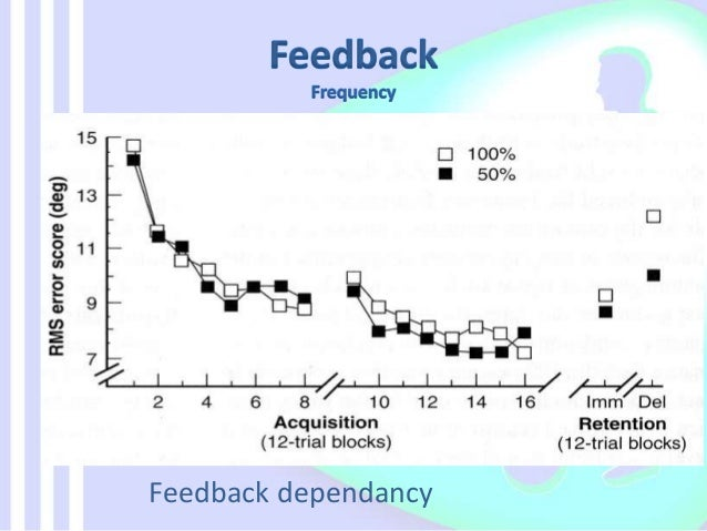 Intrinsic Feedback Motor Learning