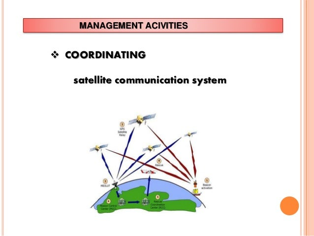 Essay, Research Paper: Global Positioning System