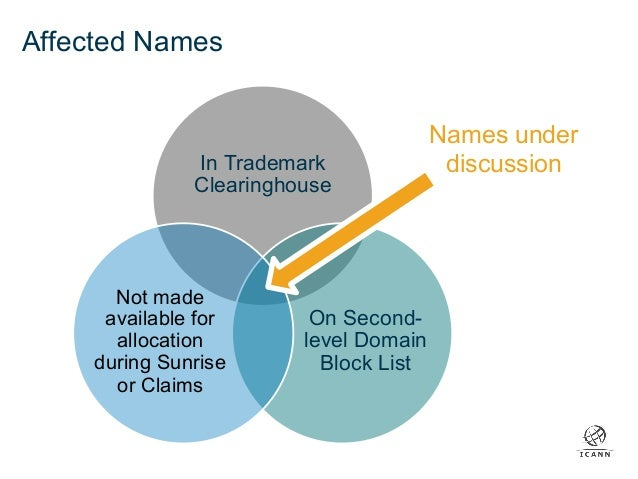 Client-side Name Collision Vulnerability in the New gTLD ...
