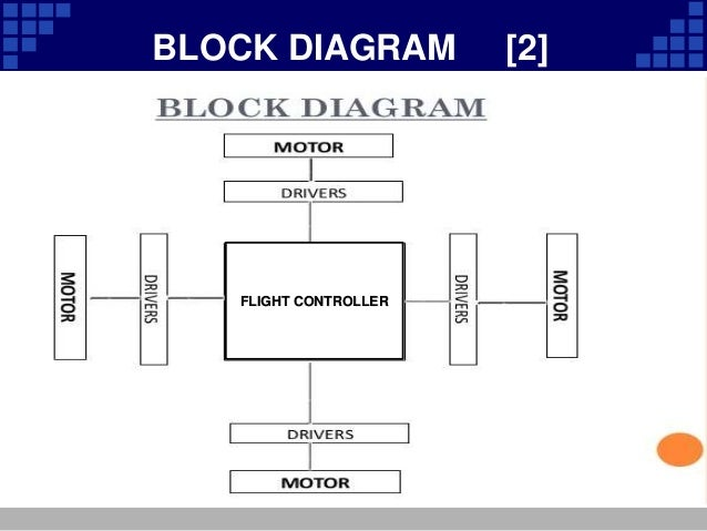 Block diagram quadcopter trusted wiring diagram quadcopter presentation quadcopter power board pcb schematics block diagram quadcopter swarovskicordoba Choice Image