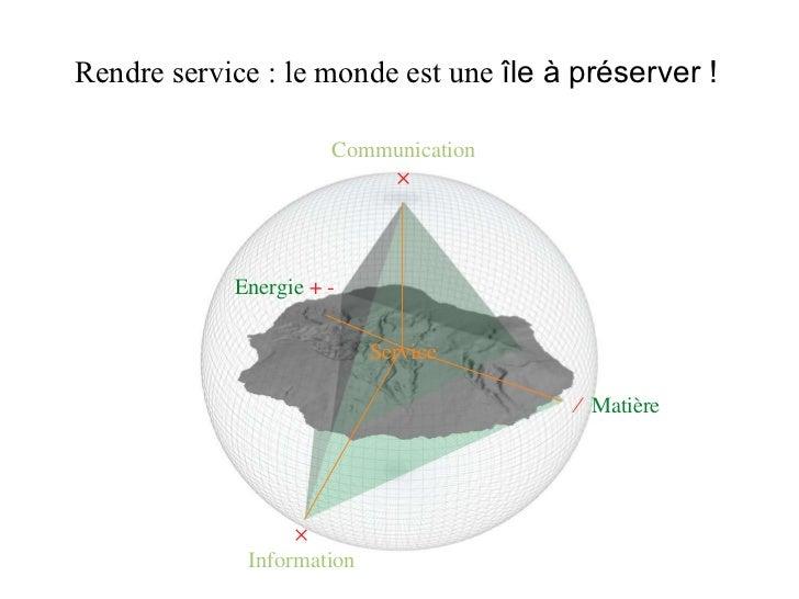Rendre service : le monde est une  île à préserver !  Information Energie  + -    Matière Communication  Service