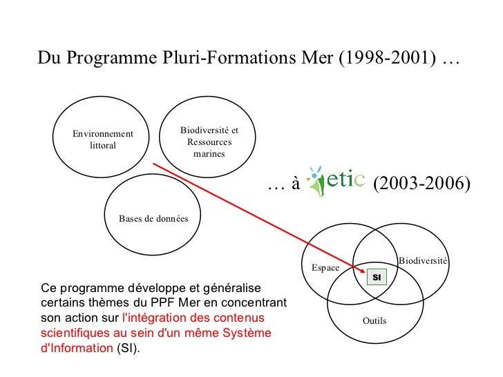 Du Programme Pluri-Formations Mer (1998-2001) …  Biodiversité Espace Outils Bases de données Biodiversité et Ressources ma...