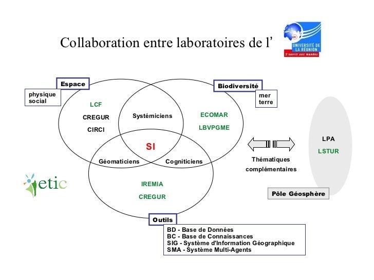 Espace Biodiversité LCF CREGUR CIRCI ECOMAR LBVPGME IREMIA CREGUR Systémiciens SI Cogniticiens Géomaticiens Outils BD - Ba...