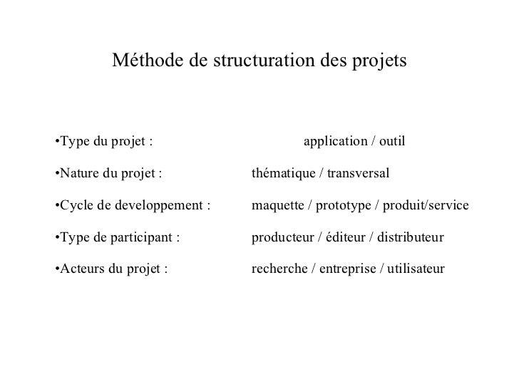 Méthode de structuration des projets <ul><li>Type du projet : application / outil </li></ul><ul><li>Nature du projet : thé...
