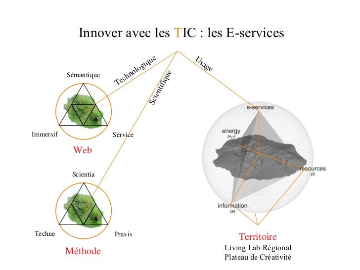 Sémantique Service Immersif Web Méthode Living Lab Régional Plateau de Créativité Territoire Technologique Scientifique Us...
