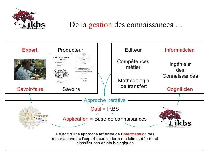 De la  gestion  des connaissances … Outil  =   IKBS Savoir-faire  Savoirs Application  = Base de connaisances Il s 'agit d...
