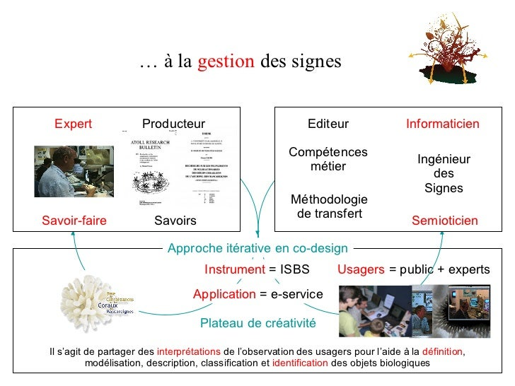 …  à la  gestion  des signes Il s 'agit de partager des  interprétations  de l'observation des usagers pour l'aide à la  d...