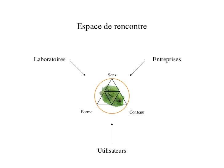 Espace de rencontre Entreprises Utilisateurs Laboratoires Sens Contenu Forme