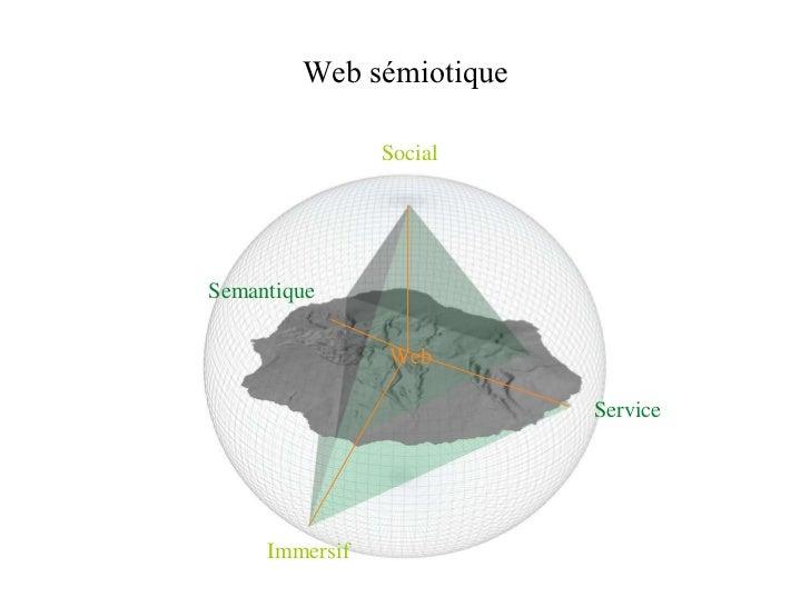 Web sémiotique Immersif Semantique Service Social Web