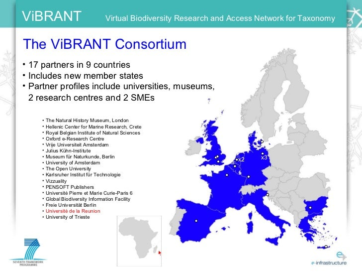ViBRANT  Virtual Biodiversity Research and Access Network for Taxonomy <ul><li>The Natural History Museum, London </li></u...