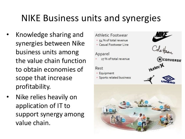 knowledge nike Nike uses knowledge transfer to manage change and increase innovation in  offshore teams (2012) introduction: the footwear division of nike—a fortune.