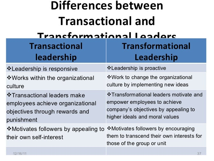 transactional leader and transformational leader essay Transformational and transactional leadership introduction leadership is the  process by which leaders convince followers to pursue their.