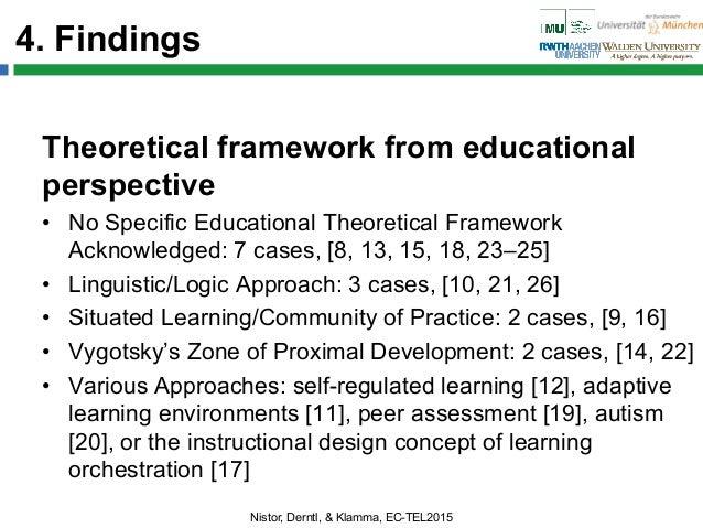 4. Findings Theoretical framework from educational perspective • No Specific Educational Theoretical Framework Acknowledg...