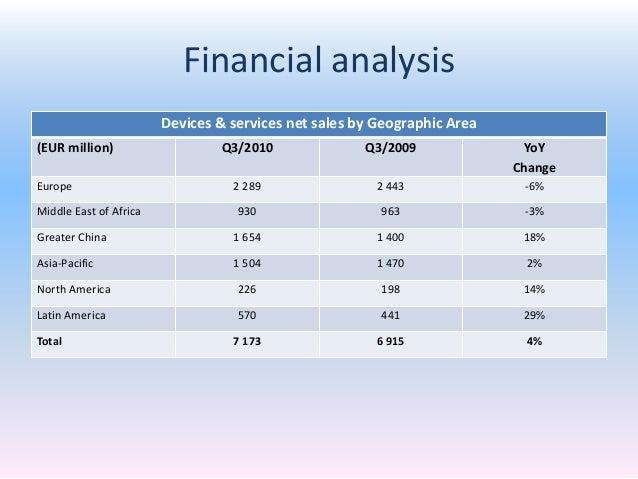 Financial Analysis ...