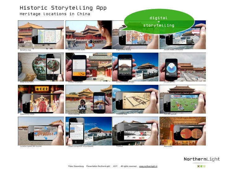 Historic Storytelling AppHeritage locations in China                                                                      ...