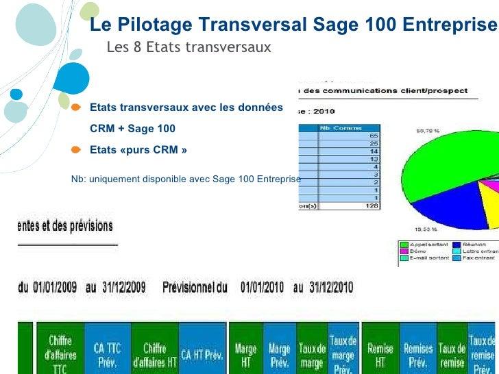 Les 8 Etats transversaux <ul><li>Etats transversaux avec les données CRM + Sage 100 </li></ul><ul><li>Etats «pursCRM» </...
