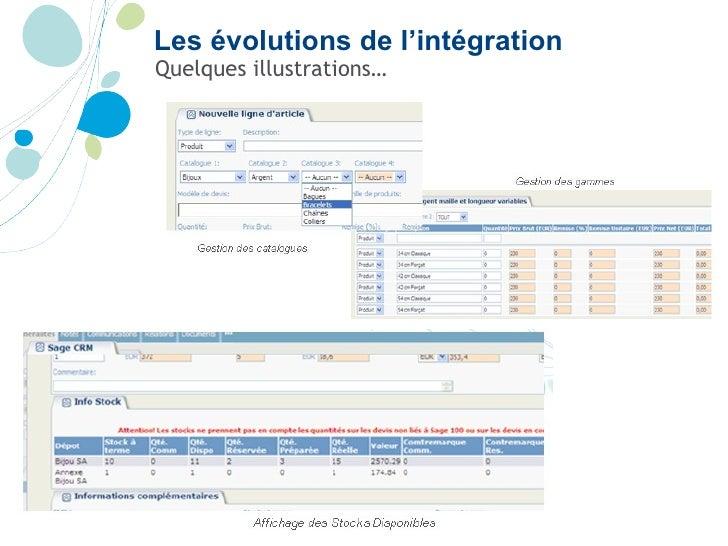 Quelques illustrations… Les évolutions de l'intégration