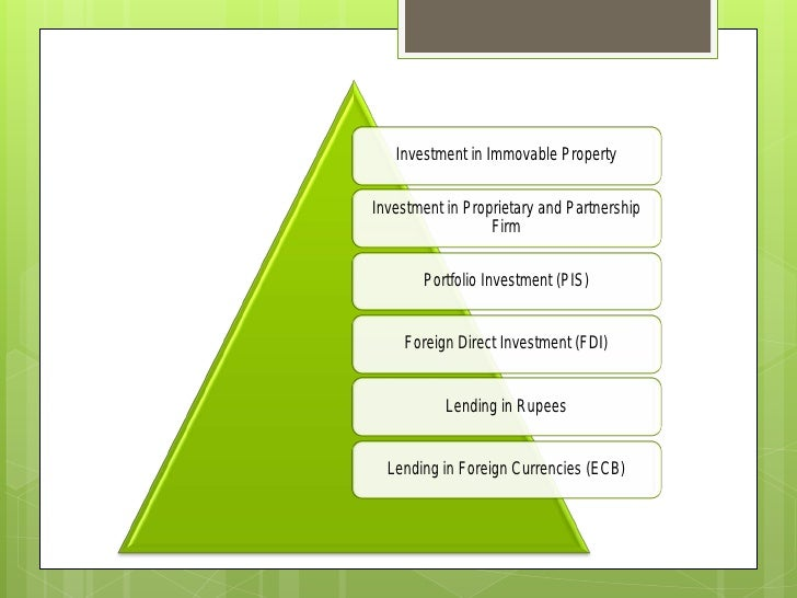 Non resident indian investment capital gross margin return on investment formula for products