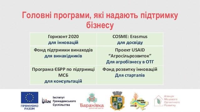 Головні програми, які надають підтримку бізнесу Горизонт 2020 для інновацій COSME: Erasmus для досвіду Фонд підтримки вина...