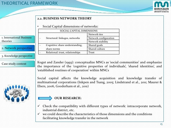 understanding mnc typology Types of international organization  it is the understanding of the secretariat that its action does not confer on the instrument the status of a treaty or an.