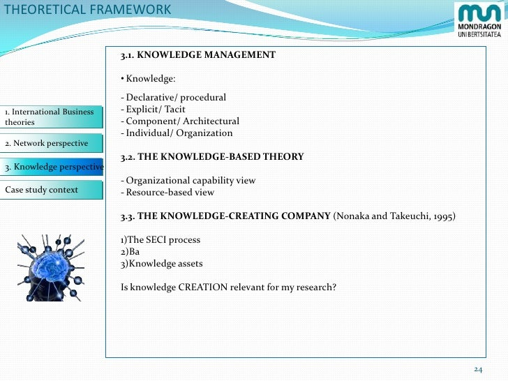 theoretical framework of fdi Theoretical framework of fdi various theories of fdi there are a number of theories, which explain fdi these theories are all set to be based on an economic.