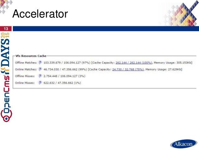 13 Accelerator