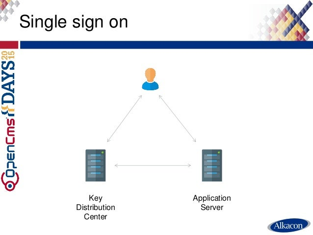 Single sign on Key Distribution Center Application Server