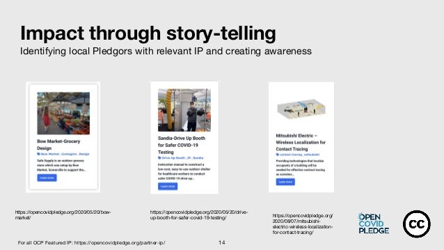 14 Impact through story-telling Identifying local Pledgors with relevant IP and creating awareness https://opencovidpledge...