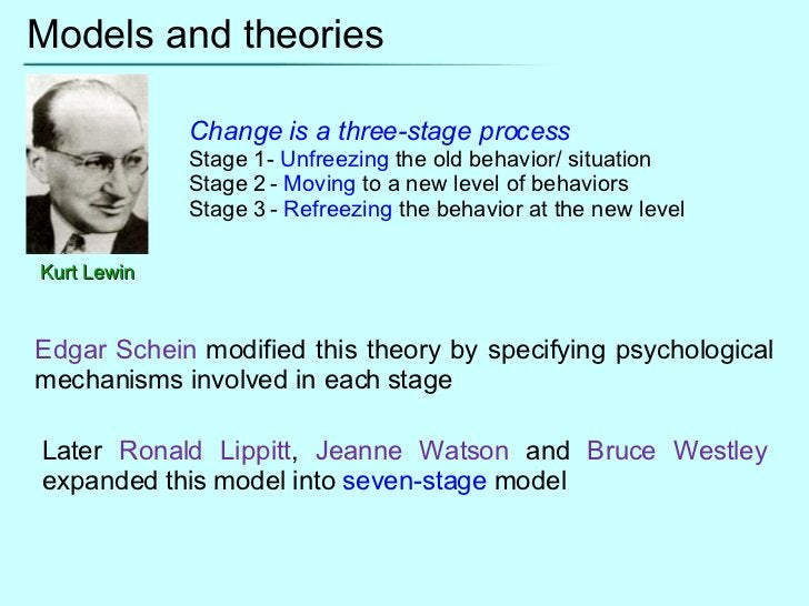 Models and theories Kurt Lewin Change is a three-stage process Stage 1-  Unfreezing  the old behavior/ situation Stage 2 -...