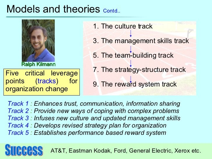 Models and theories  Contd.. Five critical leverage points ( tracks ) for organization change <ul><li>The culture track </...