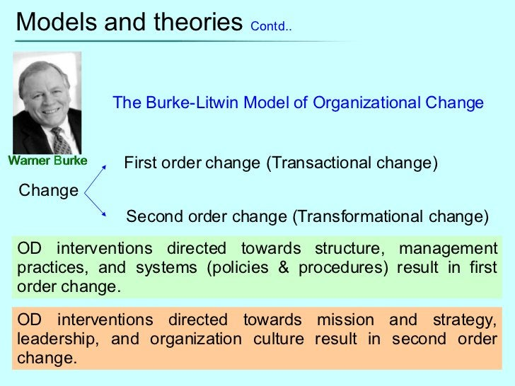Models and theories  Contd.. Warner Burke The Burke-Litwin Model of Organizational Change Change First order change (Trans...