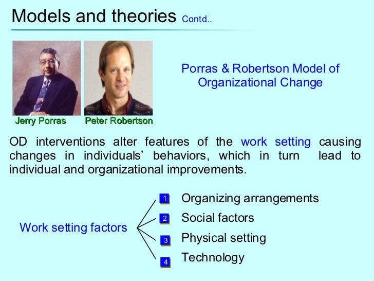 Models and theories  Contd.. Jerry Porras Peter Robertson Porras & Robertson Model of Organizational Change OD interventio...
