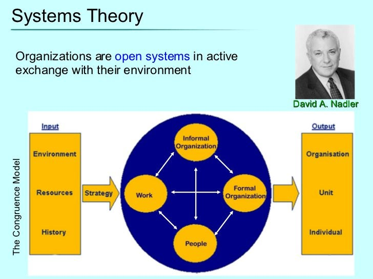 Systems Theory Organizations are  open systems  in active exchange with their environment David A. Nadler The Congruence M...